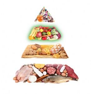 a balanced diet?
