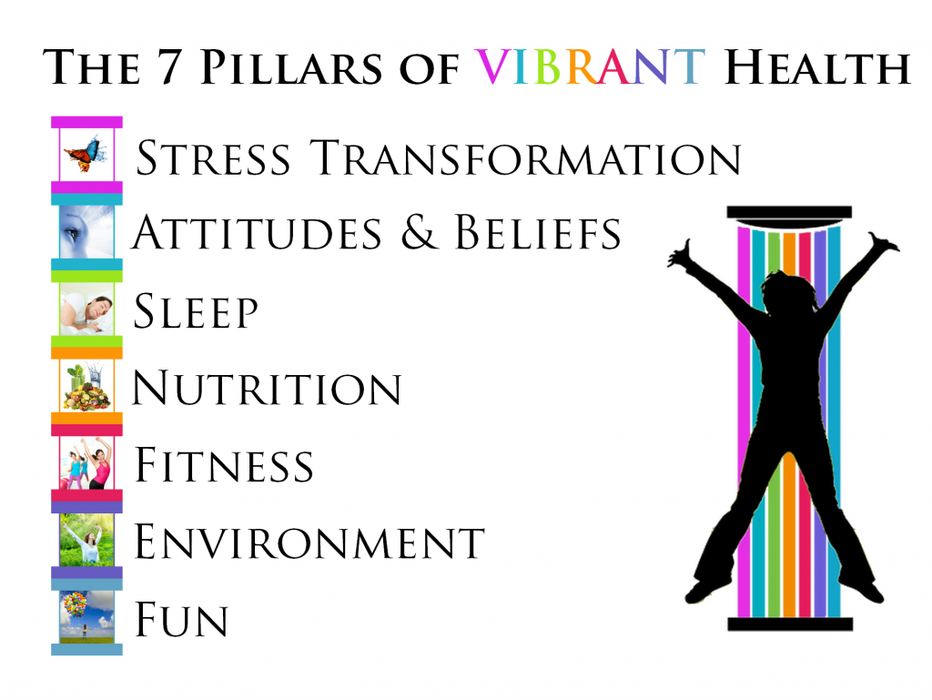 7 Pillars of Vibrant Health
